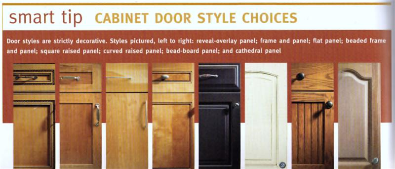 Whats that called kitchen cabinet door styles 963 cabinet fronts medium eventshaper